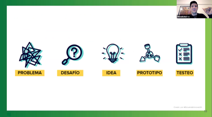 design_sprint-2