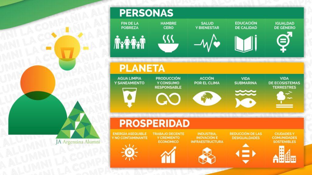 La_Compañia_Alumni-ODS